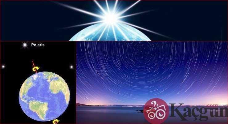 Kutup Yıldızının Özelliği Nedir