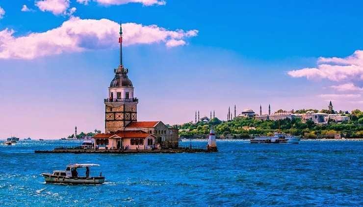 İstanbul İlçe Nüfusları