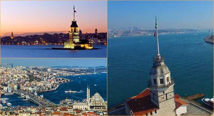 İstanbul'un En Kalabalık İlçesi Hangisi?